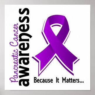 Conciencia 5 del cáncer pancreático póster