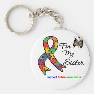 Conciencia del autismo para mi hermana llavero personalizado