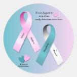 Conciencia del cáncer