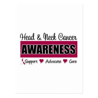 Conciencia del cáncer de cabeza y cuello tarjetas postales