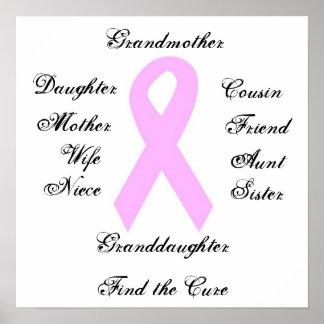 Conciencia del cáncer de pecho póster