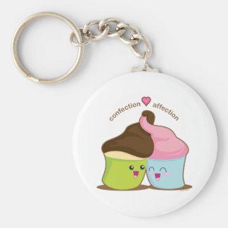Confection Afffection Basic Round Button Keychain