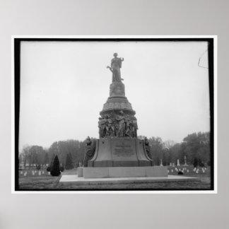 Confederate Memorial, Arlington Cemetery Monument Posters