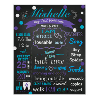 Confetti 2nd Birthday chalkboard sign chalk Poster