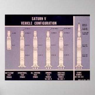Configuración del vehículo de Saturn V Póster