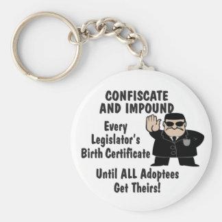 Confiscate Basic Round Button Keychain