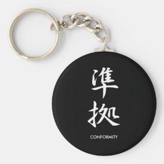 Conformity - Junkyo Keychain