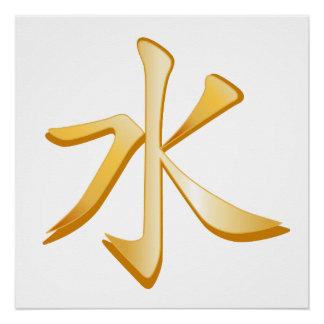 Confucianism Symbol Poster