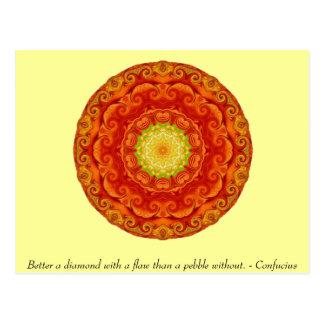 Confucius Quote -- wearable wisdom Postcard