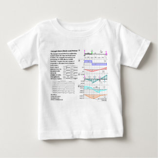 Conjugate Beam (Elastic Load) Method Diagram Baby T-Shirt