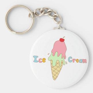 Cono de helado de la menta de la fresa llavero personalizado