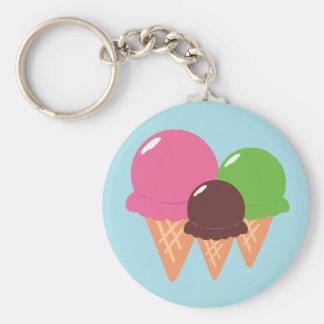 Conos de helado llavero personalizado