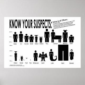 Conozca a sus sospechosos póster