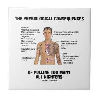 Consecuencias fisiológicas que tiran de todo el azulejo cuadrado pequeño