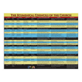 Consejos ecuménicos de la iglesia póster