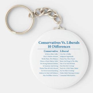 Conservadores contra liberales 10 diferencias llavero redondo tipo pin