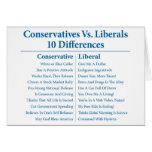 Conservadores contra liberales 10 diferencias felicitacion