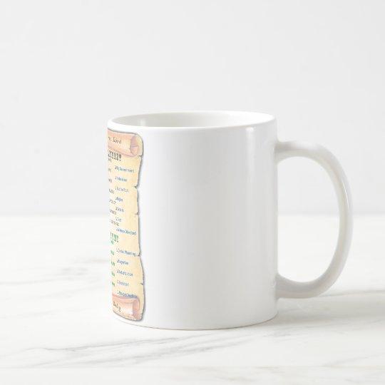 Conservative vs. Liberal 1 Coffee Mug