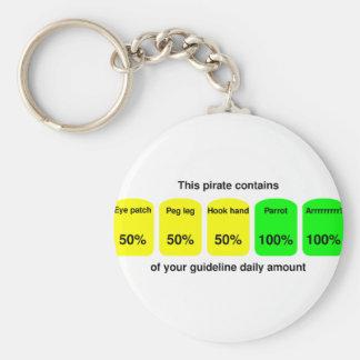 ¡Consiga su cantidad diaria de calidad del pirata! Llavero Redondo Tipo Pin