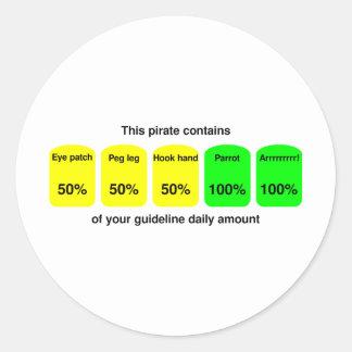 ¡Consiga su cantidad diaria de calidad del pirata Etiquetas