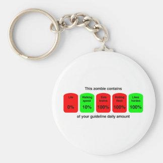 ¡Consiga su cantidad diaria de calidad del zombi! Llavero Redondo Tipo Pin