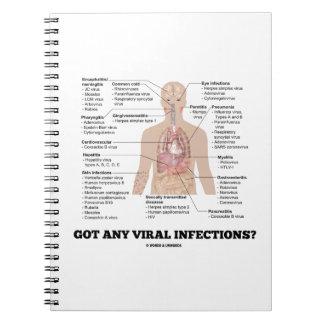 ¿Consiguió cualquier infección viral? Humor Libro De Apuntes Con Espiral