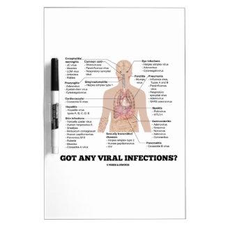 ¿Consiguió cualquier infección viral? Humor Pizarra Blanca