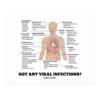 ¿Consiguió cualquier infección viral? Salud Tarjeta Postal