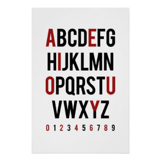 Consonant / Vowel - Even / Odd Poster