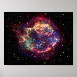 Constelación del Cassiopeia Póster