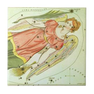 Constelación del virgo de la astrología del azulejo cuadrado pequeño