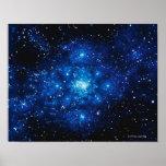 Constelación Poster