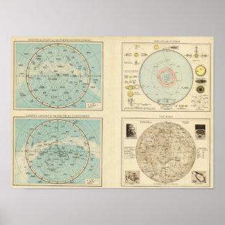 Constelaciones, Sistema Solar, luna Póster
