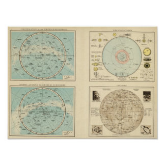 Constellations, Solar System, Moon Poster