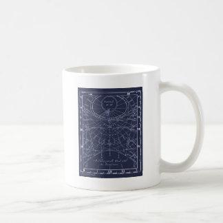 Construcción de un reloj de sol (1700) taza de café