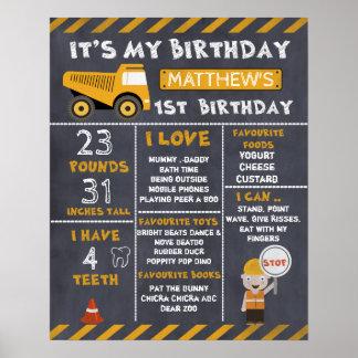 Construction Milestones 1st Birthday Poster