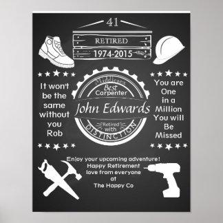 Constructor personalizado del hombre del poster póster