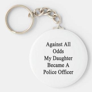 Contra todas las probabilidades mi hija hizo una p llaveros