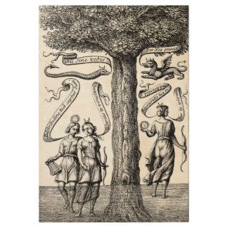 Contrarios alquímicos unidos por la conjunción póster de madera