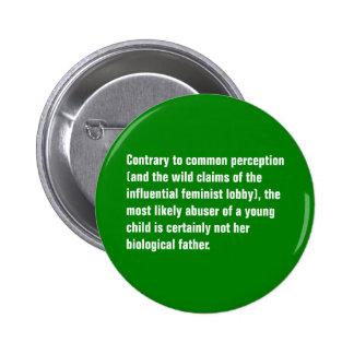 Contrary to Common Perception … Pinback Button