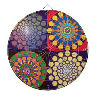 Contrastes del color en círculos