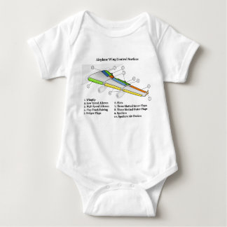 Control Surface on an Airfoil Airplane Wing Chart Baby Bodysuit