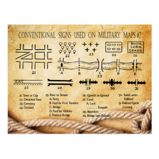 Conventional Signs Used on Military Maps #2 Postcard