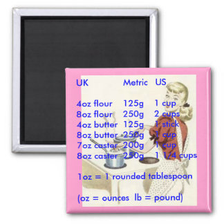conversion magnets - UK to US dry weight convert