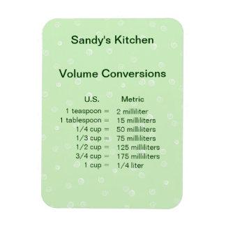 Conversión verde del volumen que cocina el imán
