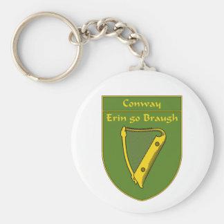 Conway 1798 Flag Shield Keychain