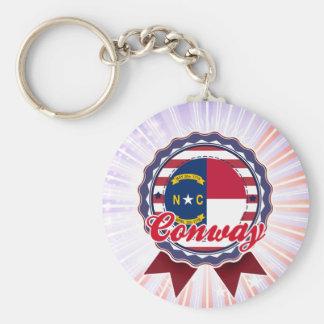 Conway, NC Keychain