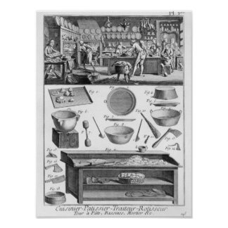Cook, Pastrycook, Caterer Poster