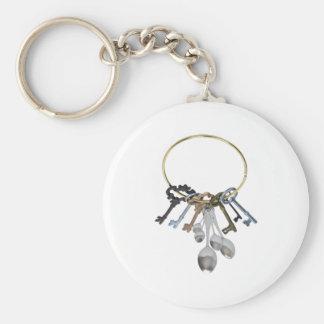 CookingUpSecrets070209 Basic Round Button Keychain