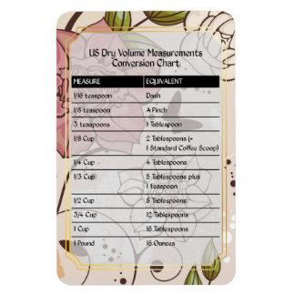 Cooks Helper-Dry Volume Measure Chart Large #5 Magnet